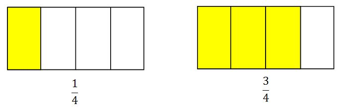 Does Comparing Fractions With Cross Multiply Trick